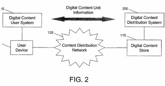 apple p2p patent