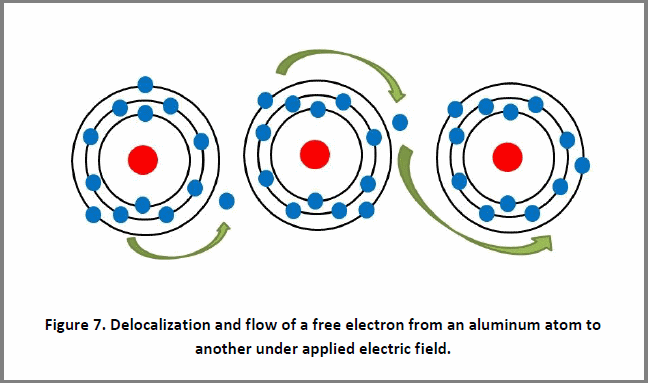 Image from book Discussions on Electricity