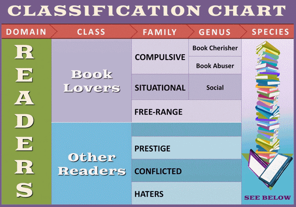 book reader classification, laura e kelly