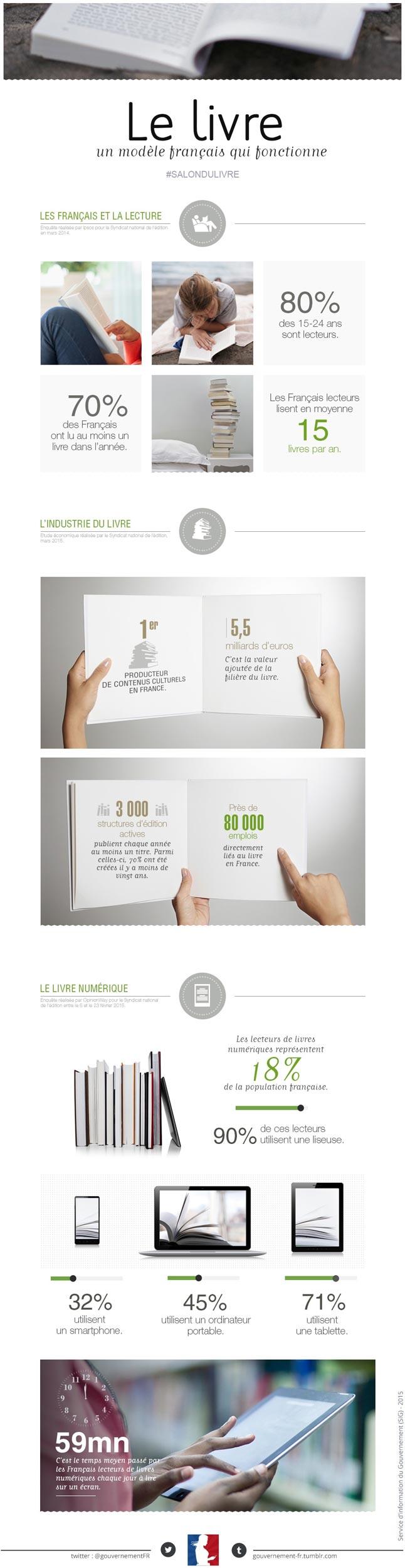 salon du livre infographic