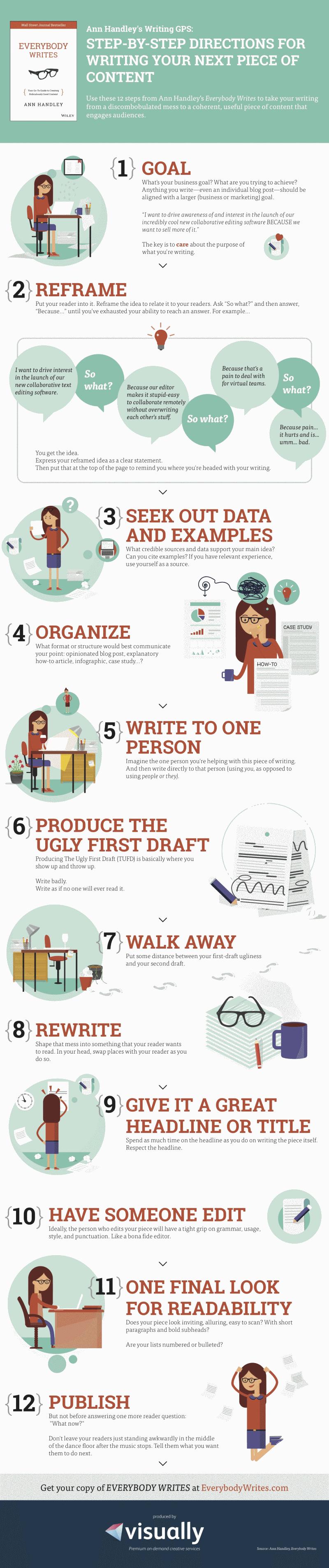 ann handley: everybody write, infographic