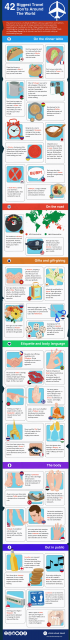 cultural risks, love home swap infographic