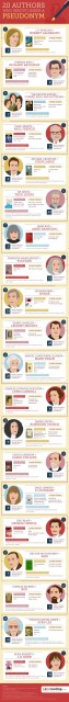 infographic, 20 authors with pseudonym