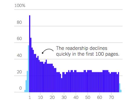 jellybooks, reading statistic