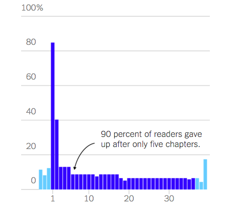 jellybooks, reading statistic