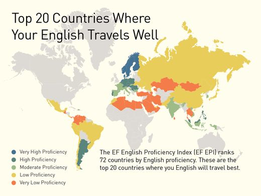 EF: top English speaking countries