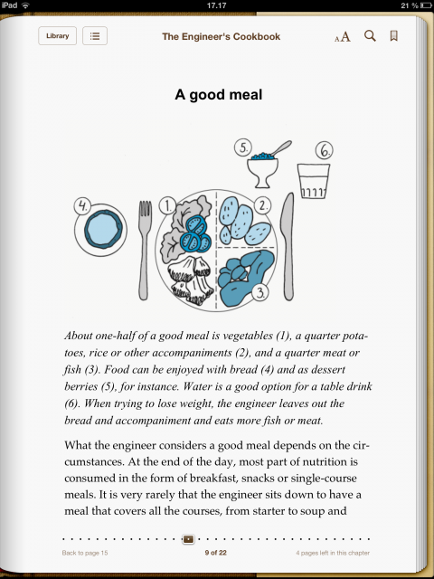 The Engineer's Cookbook, content page image