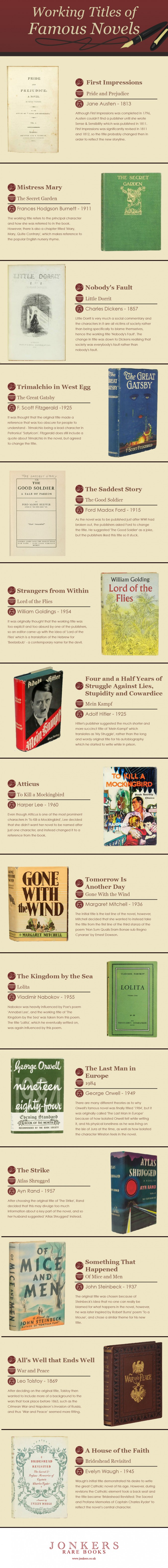 classic book titles, infographic by Jonkers