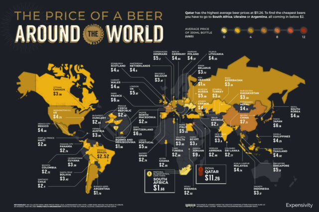 price of beer. credit: expensivity