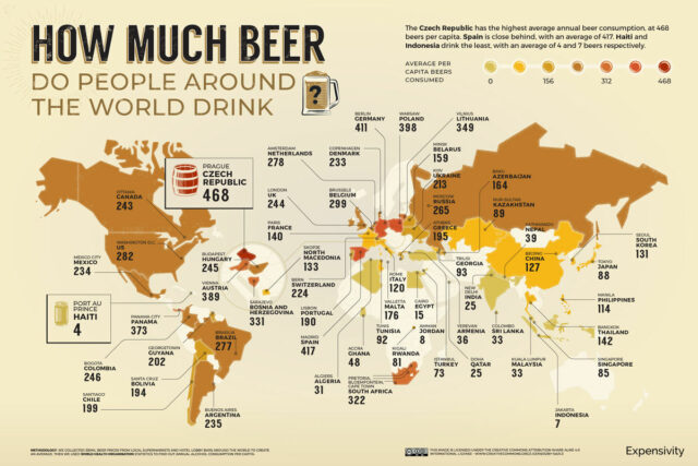 beer consumption by country
